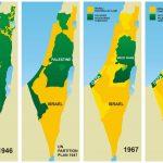 Verklaring: Dag van gezamenlijke actie en solidariteit voor de Palestijnse Bevolking